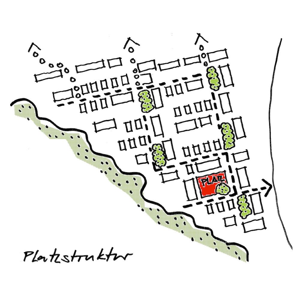 Akademiegärten Neuhausen auf den Fildern
